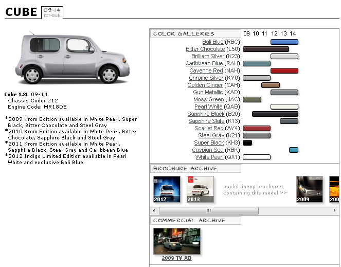Nissan Cube Touchup Paint Codes Image Galleries Brochure